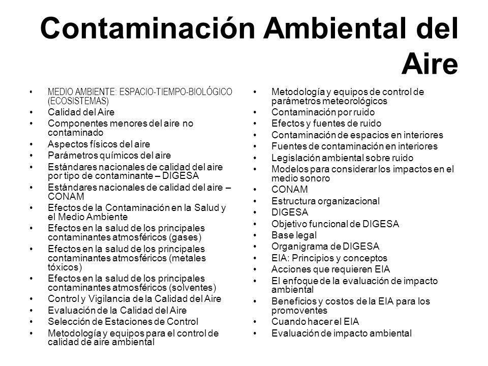 ESTANDARES NACIONALES DE CALIDAD DEL AIRE – CONAM Contaminante Patrón estándar μm/m 3 Intervalo promedio Registros máximos observados en el centro de Lima SO 2 750 10 minutos 198 (21-02-90) 150 24 horas NO 2 75 1 año 228 (05-05-96) 400 24 horas 80 1 hora Ozono 200 (No evaluado) 150 8 horas CO 10000 1 hora 38000-133000 10000 8 horas Plomo0.5- 1 año 0.5 – 1.5 (21-07-96) Partículas totales suspendidas (PTS) 79 24 horas (No evaluado) 35 1 año Estándares de calidad de aire propuestos por CONAM para el área de Lima – Metropolitana