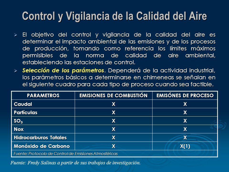 Control y Vigilancia de la Calidad del Aire El objetivo del control y vigilancia de la calidad del aire es determinar el impacto ambiental de las emis