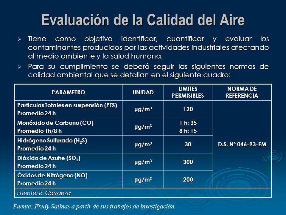 Evaluación de la Calidad del Aire Tiene como objetivo identificar, cuantificar y evaluar los contaminantes producidos por las actividades industriales