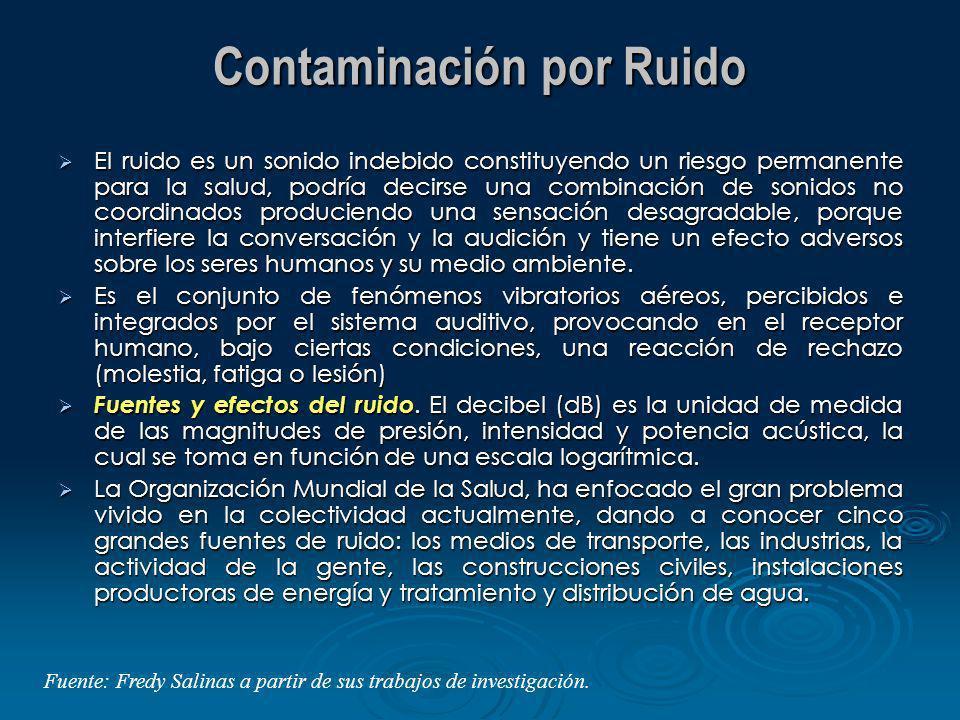 Contaminación por Ruido El ruido es un sonido indebido constituyendo un riesgo permanente para la salud, podría decirse una combinación de sonidos no