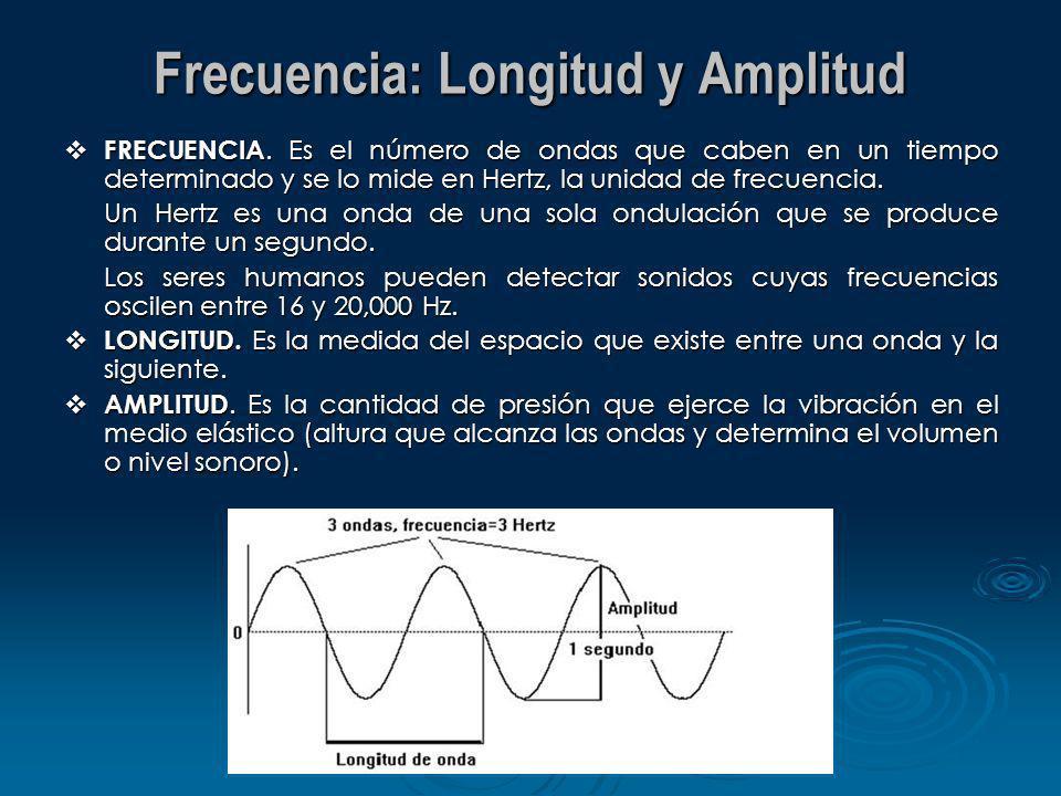 Frecuencia: Longitud y Amplitud FRECUENCIA. Es el número de ondas que caben en un tiempo determinado y se lo mide en Hertz, la unidad de frecuencia. F