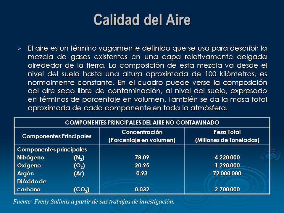 Calidad del Aire El aire es un término vagamente definido que se usa para describir la mezcla de gases existentes en una capa relativamente delgada al