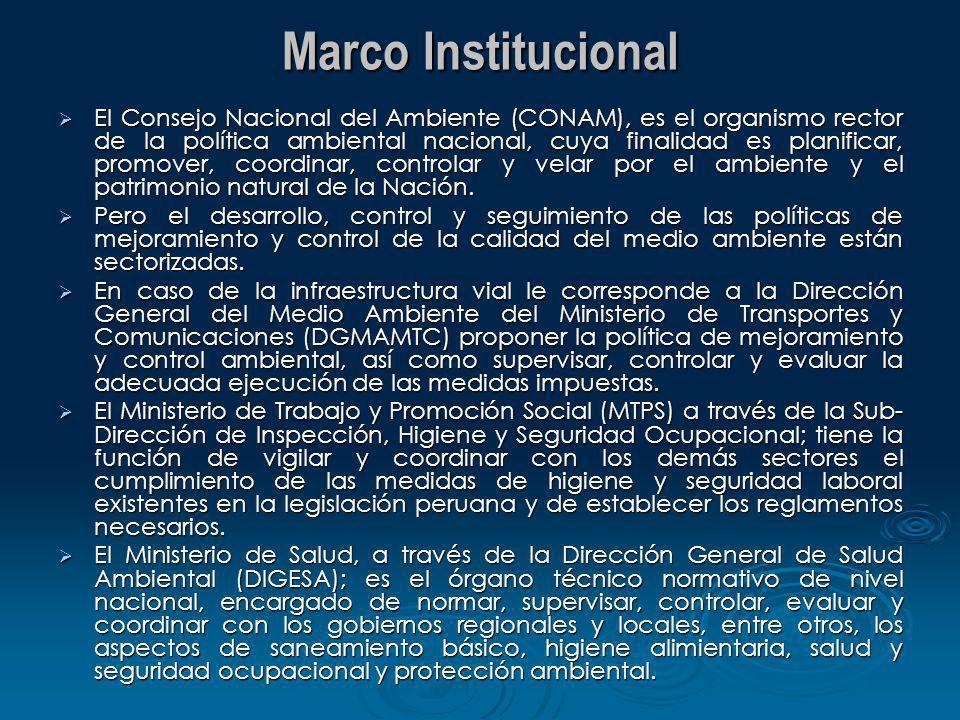 Marco Institucional El Consejo Nacional del Ambiente (CONAM), es el organismo rector de la política ambiental nacional, cuya finalidad es planificar,