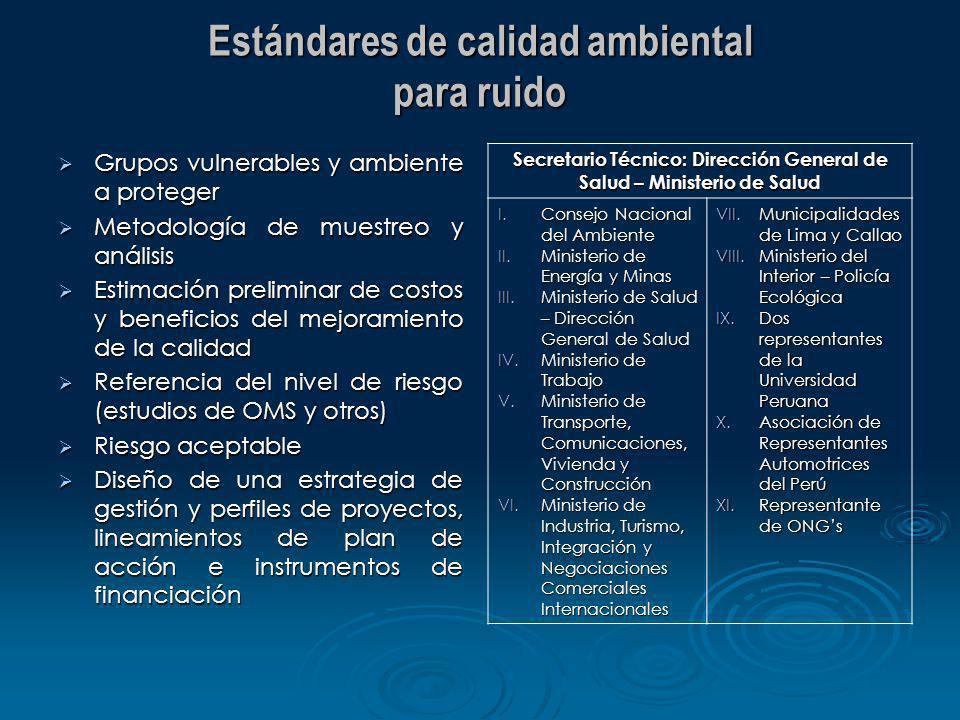 Estándares de calidad ambiental para ruido Grupos vulnerables y ambiente a proteger Grupos vulnerables y ambiente a proteger Metodología de muestreo y