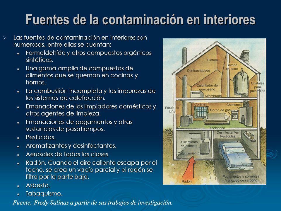 Fuentes de la contaminación en interiores Las fuentes de contaminación en interiores son numerosas, entre ellas se cuentan: Las fuentes de contaminaci