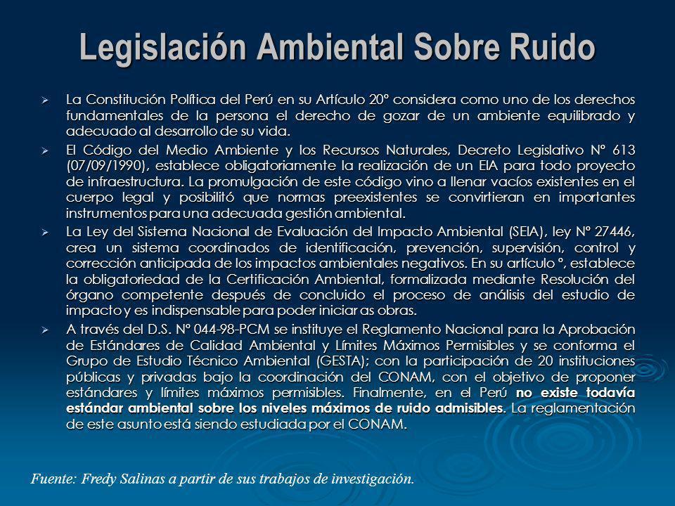 Legislación Ambiental Sobre Ruido La Constitución Política del Perú en su Artículo 20º considera como uno de los derechos fundamentales de la persona