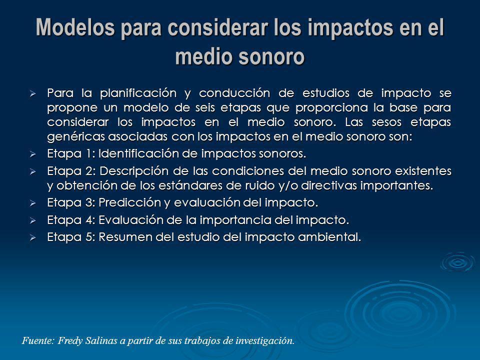 Modelos para considerar los impactos en el medio sonoro Para la planificación y conducción de estudios de impacto se propone un modelo de seis etapas