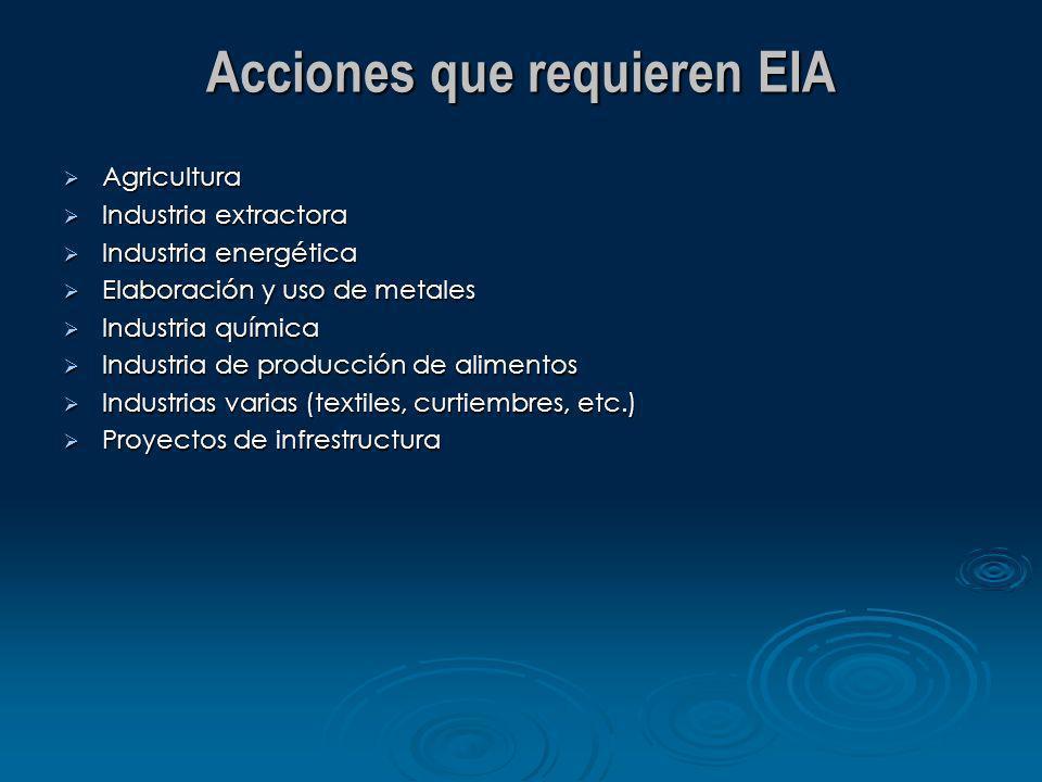 Acciones que requieren EIA Agricultura Agricultura Industria extractora Industria extractora Industria energética Industria energética Elaboración y u