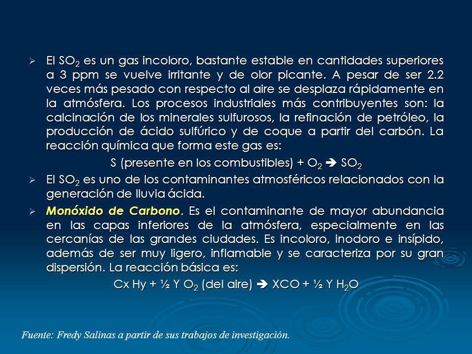 La formación de este gas es producido por alguno de los siguientes procesos químicos: La formación de este gas es producido por alguno de los siguientes procesos químicos: Combustión incompleta de carbono.