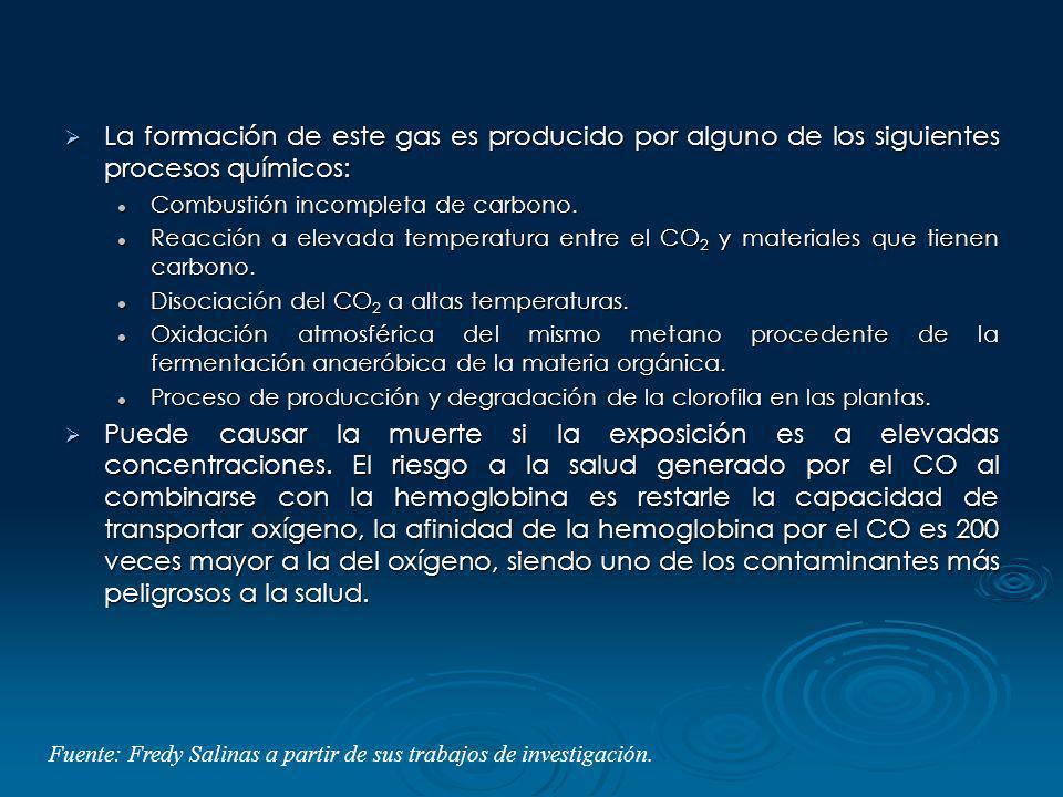 La formación de este gas es producido por alguno de los siguientes procesos químicos: La formación de este gas es producido por alguno de los siguient