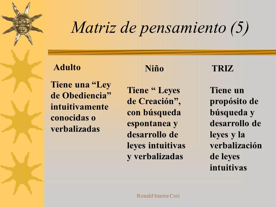 Ronald Santos Cori Matriz de pensamiento (4) Adulto NiñoTRIZ Sigue un proceso de pensamiento lógico e intuición natural Sigue una habilidad innata par