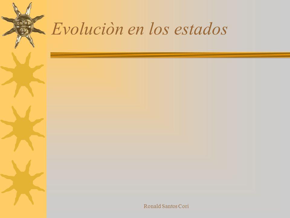 Ronald Santos Cori Patrones de Evolución Evoluciòn en los estados Evoluciòn hacia un mayor grado de idealidad Desarrollo no uniforme de elementos del