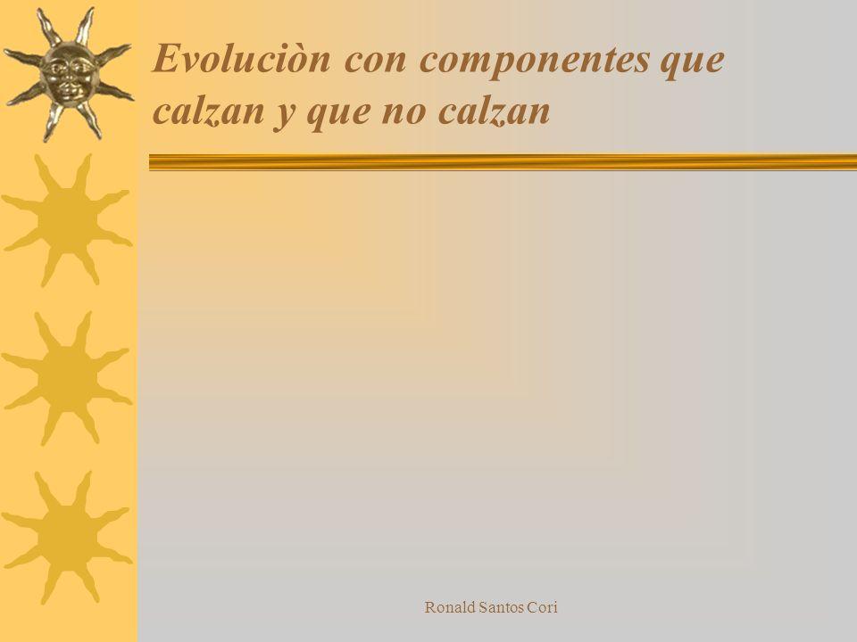 Ronald Santos Cori Incremento de la compejidad y luego la simplificaciòn Mono Systema Bi/Poli Funciòn simple homogeneaMulti Funcion Heterogenea Mismo