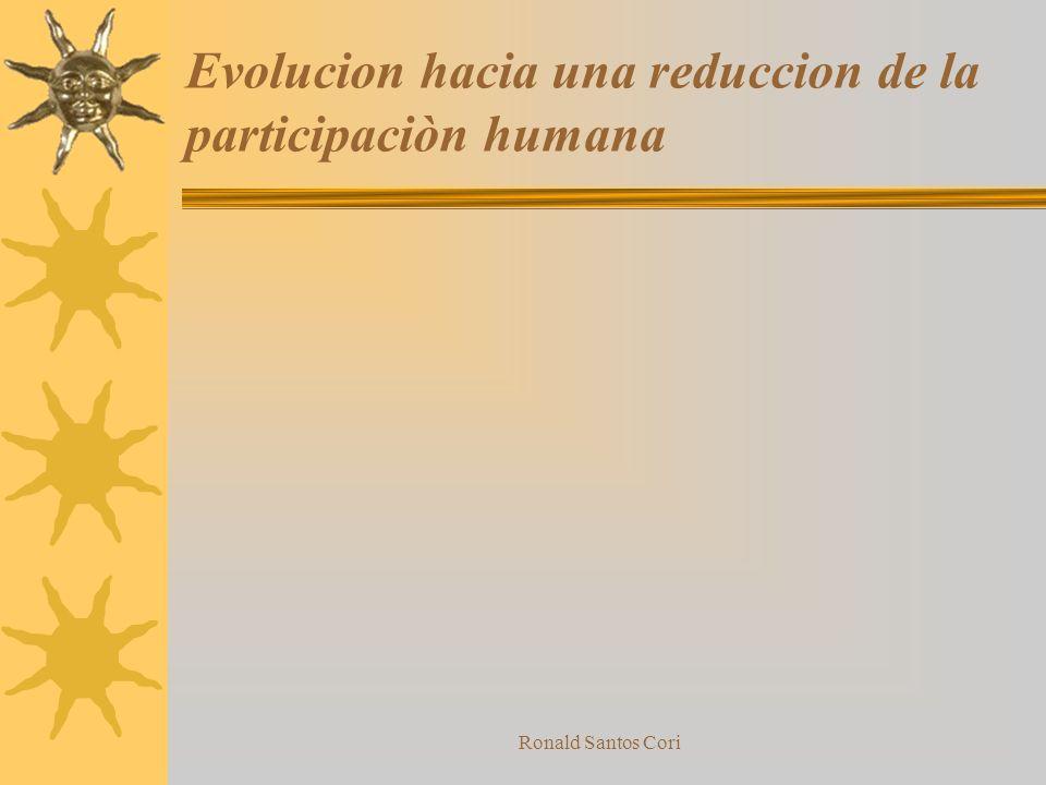 Ronald Santos Cori Evoluciòn hacia micro nivel, y un aumento de uso de los campos