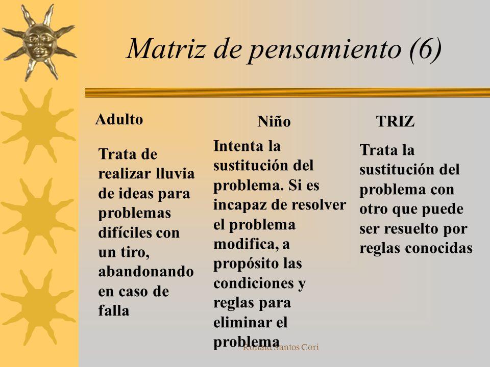 Ronald Santos Cori Matriz de pensamiento (5) Adulto NiñoTRIZ Tiene una Ley de Obediencia intuitivamente conocidas o verbalizadas Tiene Leyes de Creaci