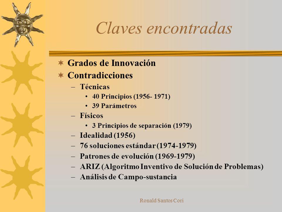 Ronald Santos Cori Historia Heuristica (300 E.C. Pappos) Altshuler cuestiona proceso creativo Resolución de contradicciones Reducir el tiempo de creac