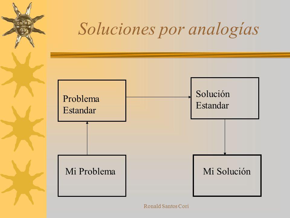Ronald Santos Cori Grados de inovación Solución aparente o convencional: 32% –Solución con métodos conocidos dentro de la especialidad Pequeña invenci