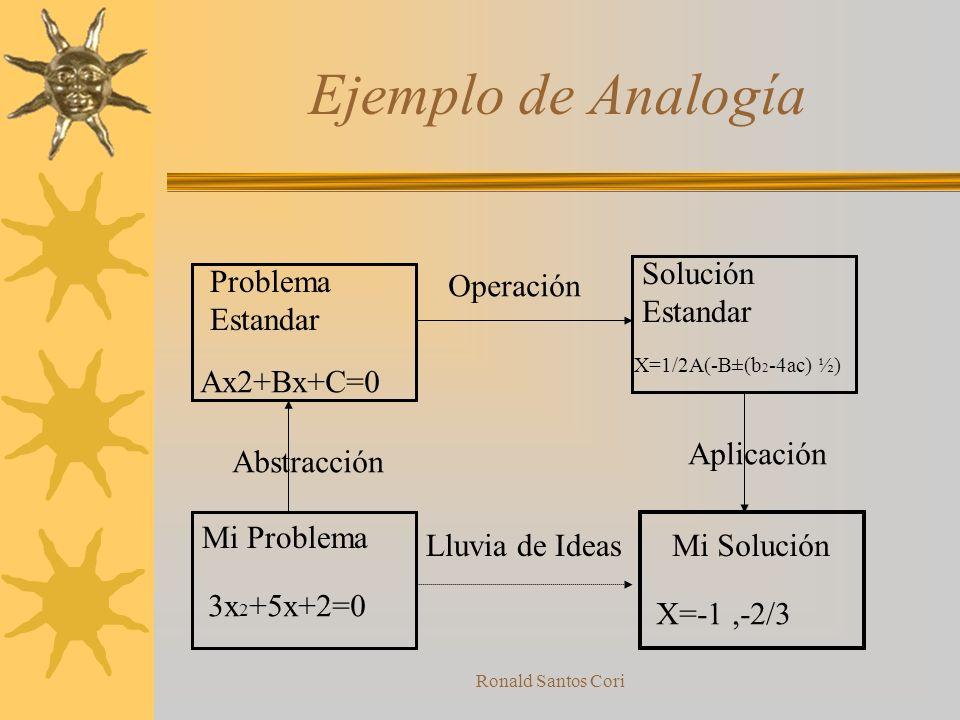 Ronald Santos Cori Soluciones por analogías Problema Estandar Mi Problema Solución Estandar Mi Solución