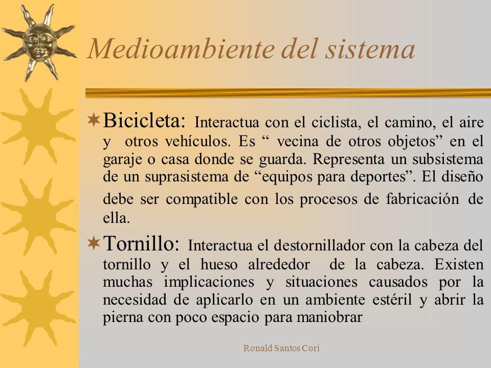 Ronald Santos Cori Funcionamiento del sistema Tornillo: El destornillador es puesto en el calado de la cabeza del tornillo. El procedimiento estándar