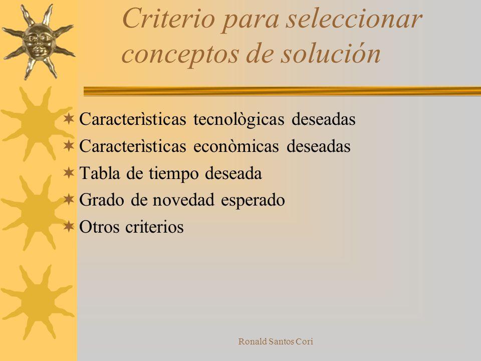 Ronald Santos Cori Limitaciones al cambio de sistemas