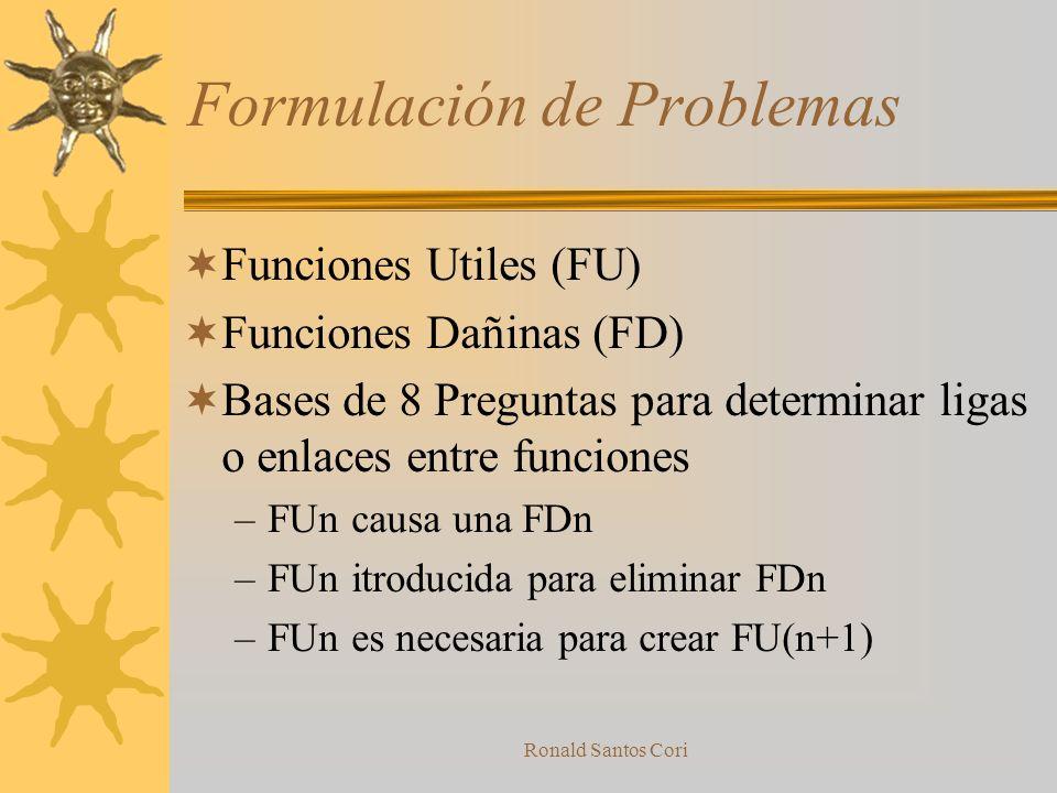 Ronald Santos Cori Triz Formulación de Problemas Contradicciones