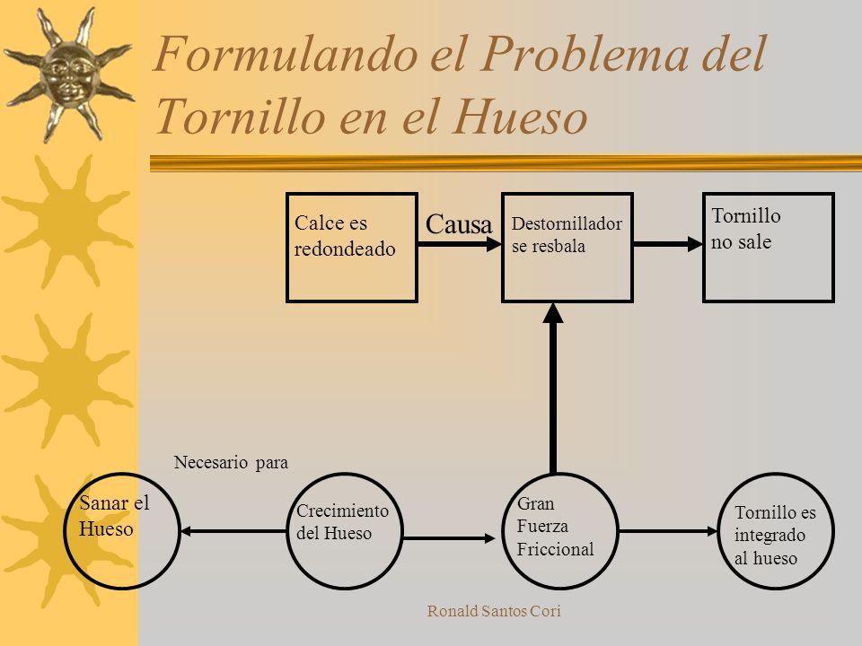 Ronald Santos Cori Formulando el Problema del Tornillo en el Hueso