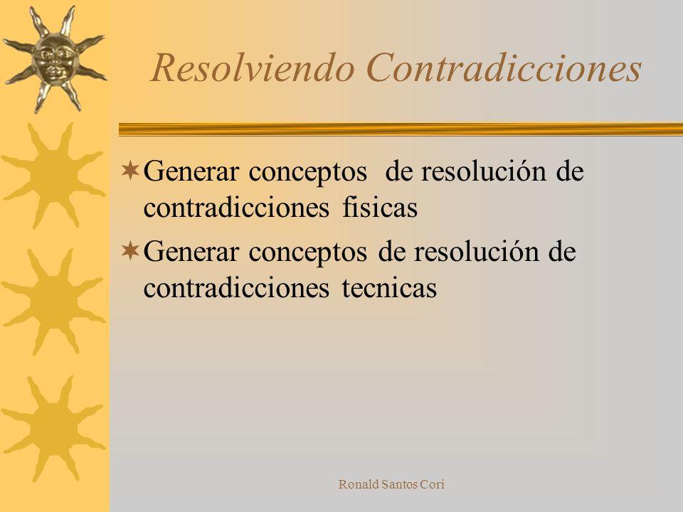 Ronald Santos Cori Formulando el Problema del Tornillo en el Hueso Causa Necesario para Sanar el Hueso Crecimiento del Hueso Gran Fuerza Friccional Ca