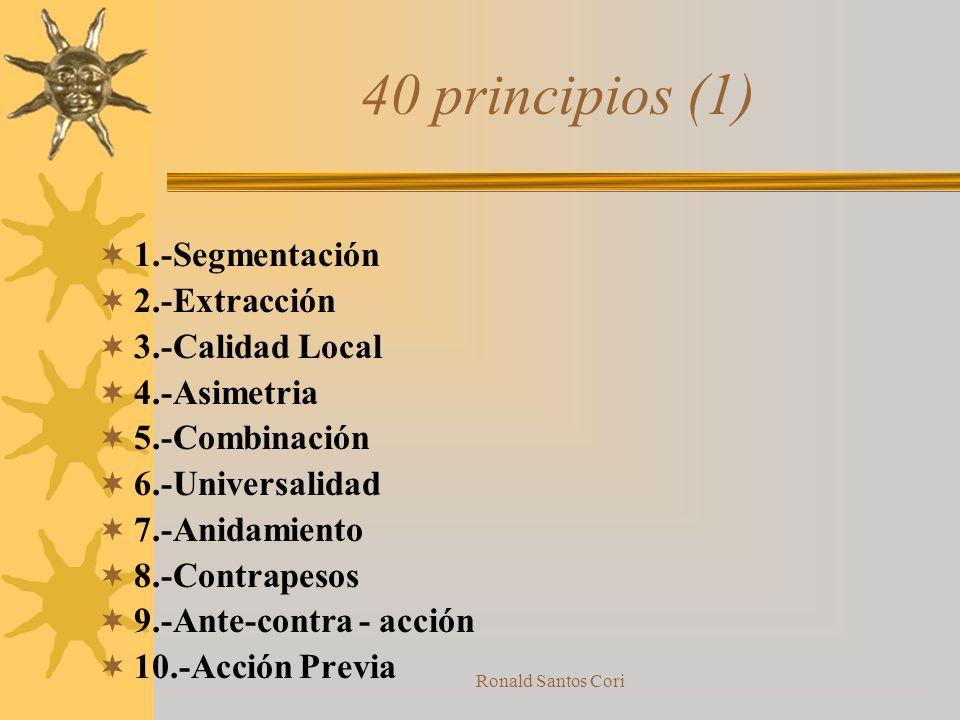 Ronald Santos Cori 39 Parámetros (3) 28.-Certeza de medición 29.-Certeza de manufactura 30.-factores dañinos actuando sobre el objeto 31.-Efectos cola