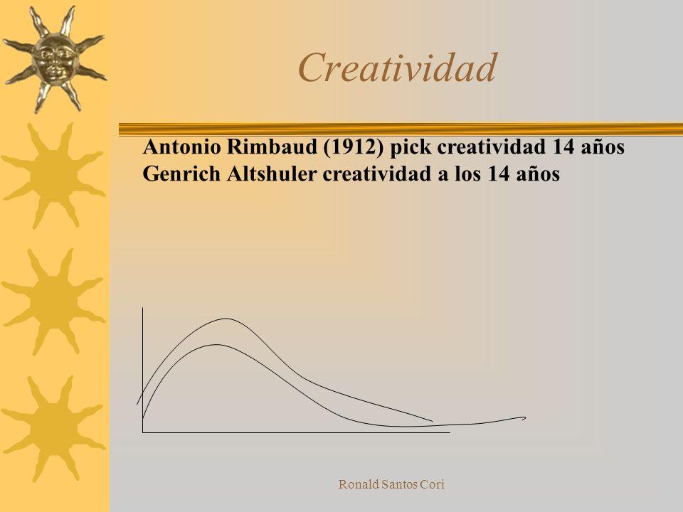 Ronald Santos Cori Creatividad Antonio Rimbaud (1912) pick creatividad 14 años Genrich Altshuler creatividad a los 14 años