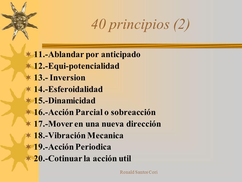 Ronald Santos Cori Ejemplos de principios (1) Principio 4 Asimetria –Reemplazar una forma simétrica con una forma asimétrica –Si un objeto es asimetri