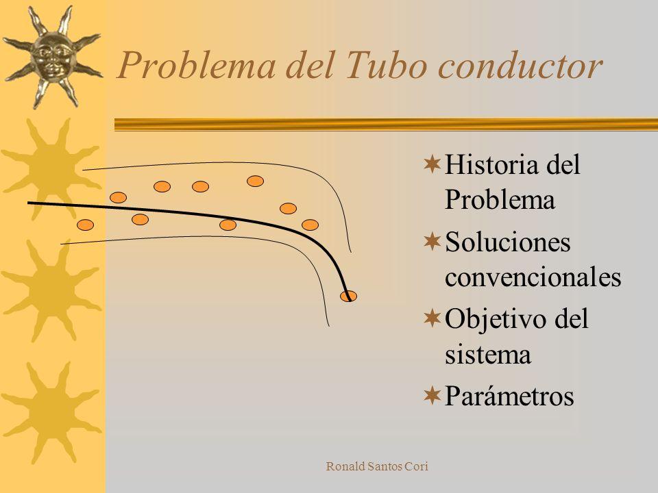 Ronald Santos Cori Ejemplos de principios (4) Principio 34 Rechazando y Regenerando Partes –Despues que la parte haya cumplido su función, rechazarla