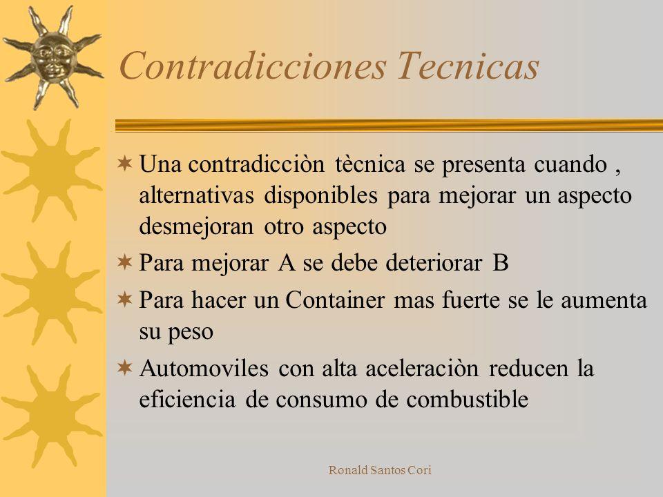 Ronald Santos Cori Tipos de contradicciones Expresion de problemas como probelmas: –Técnicos –Físicos