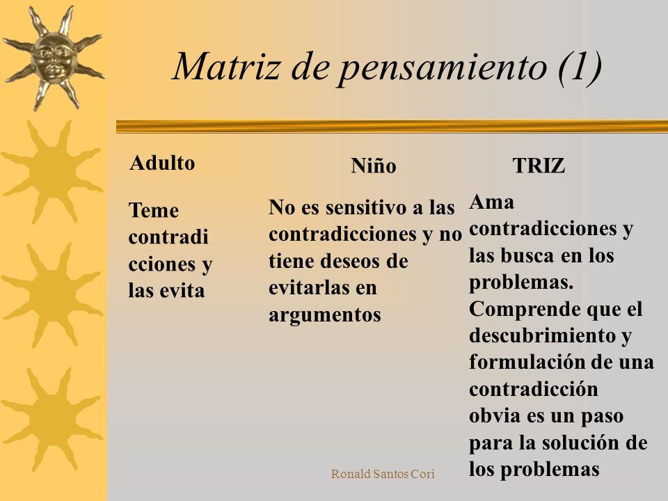 Ronald Santos Cori Matriz de pensamiento (1) Adulto NiñoTRIZ Teme contradi cciones y las evita No es sensitivo a las contradicciones y no tiene deseos de evitarlas en argumentos Ama contradicciones y las busca en los problemas.