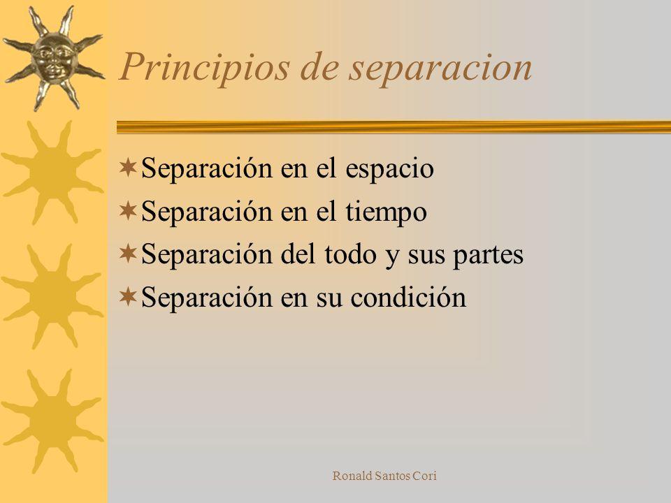 Ronald Santos Cori Contradicciones Físicas Contradicciones físicas, aquellas que requieren estados mutuamente excluyentes relacionados con la funciòn,