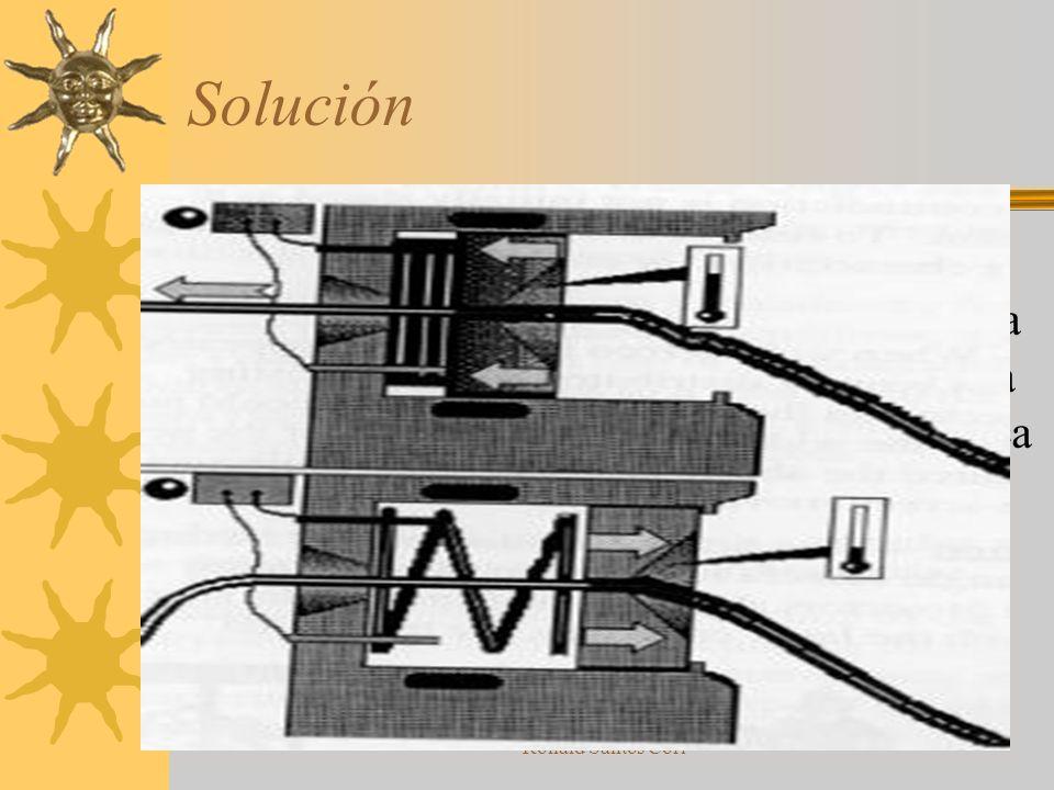 Ronald Santos Cori Separación en el tiempo Contradicción; La emnulsion debe estar caliente cuando el cable se esta moviendo pero frio cuando no se est