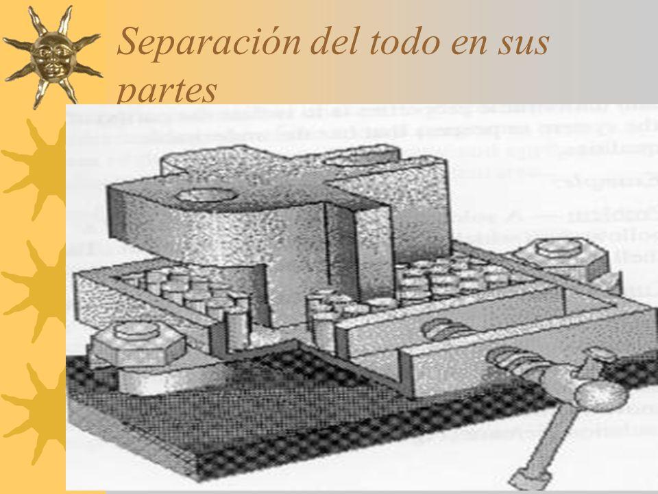 Ronald Santos Cori Solución La emulsion puede ser aplicada con un resorte. Cuando el cable se mueve, empuja la emulsion que comprime el resorte a una