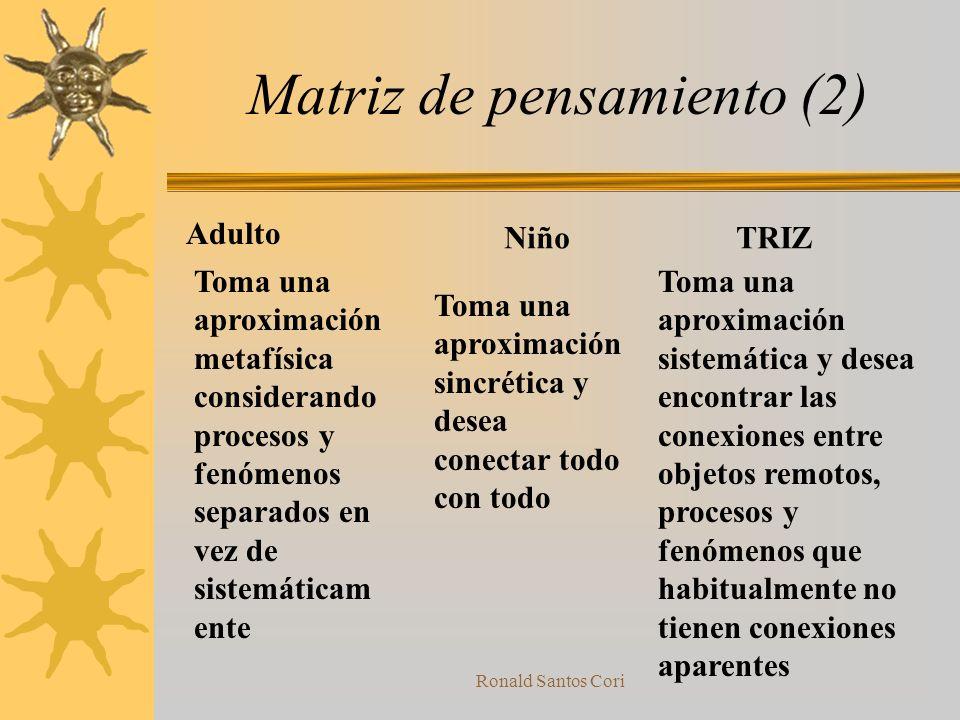 Ronald Santos Cori Matriz de pensamiento (1) Adulto NiñoTRIZ Teme contradi cciones y las evita No es sensitivo a las contradicciones y no tiene deseos