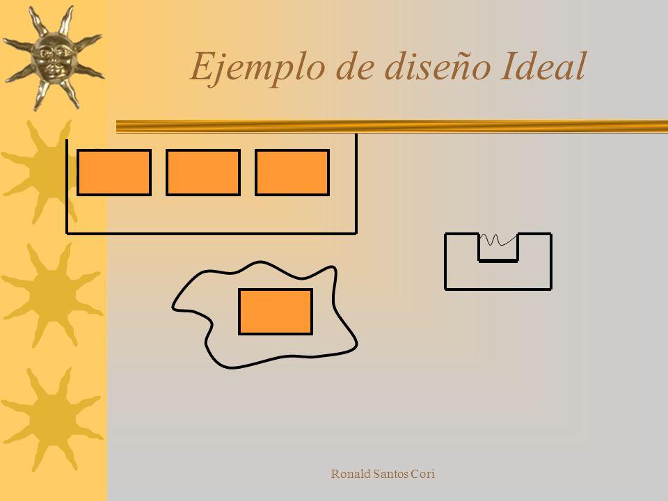 Ronald Santos Cori Ejemplo de Diseño Ideal El diseño ideal de un contenedor es ningun contenedor Contenedor para prueba de materiales contra acidos Pa