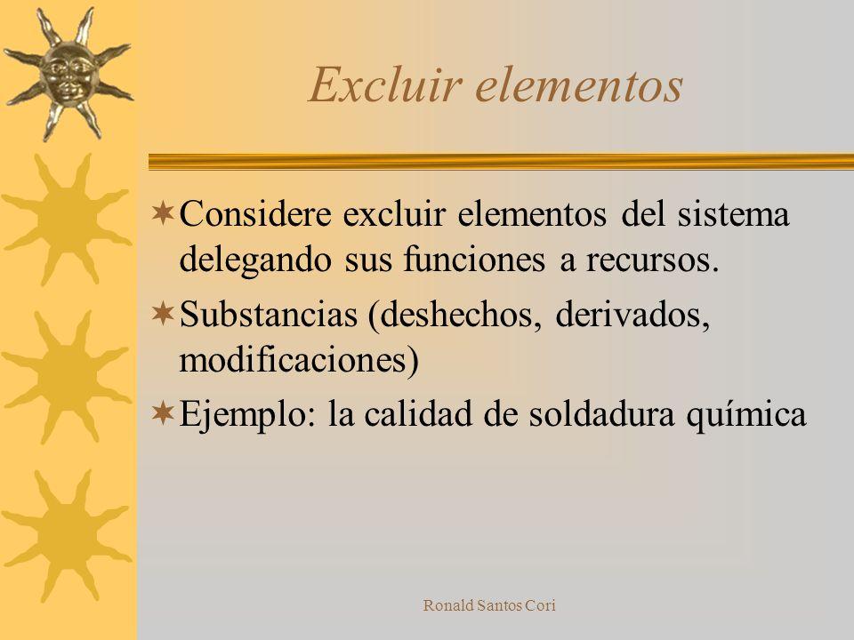 Ronald Santos Cori Excluir funciones auxiliares Proveen apoyo y /o contribuyen a la ejecución de la función principal, pueden ser excluidas sin deteri