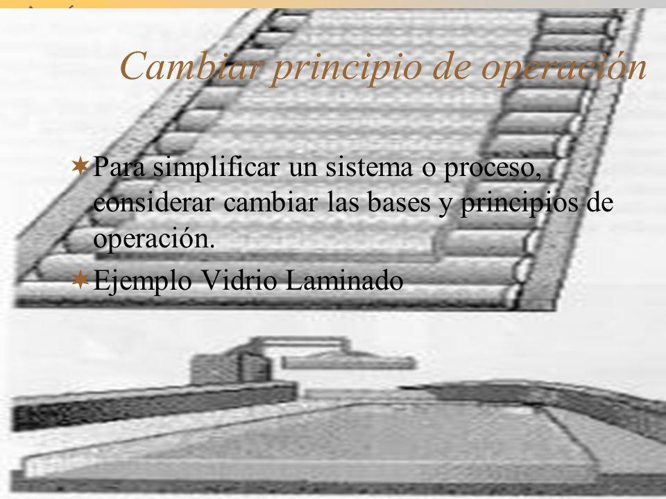 Ronald Santos Cori Remplazar elementos Considere aplicar un modelo o una copia, cambiar un producto complejo o una parte de este por una version simpl