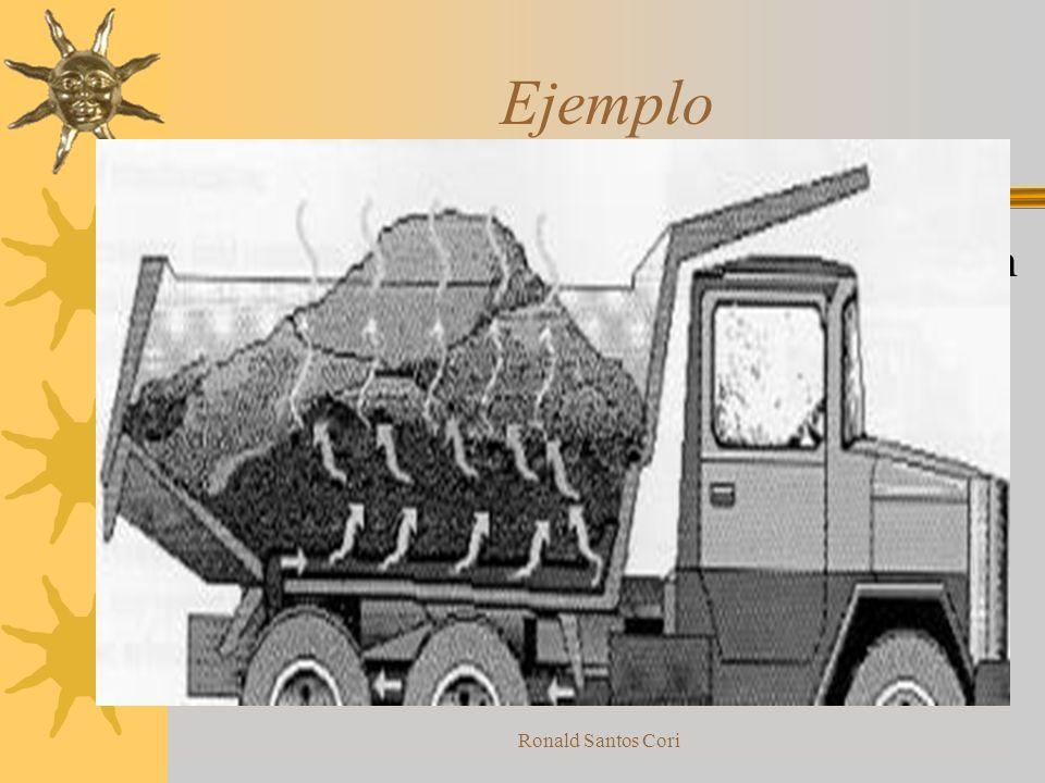 Ronald Santos Cori Usar recursos El uso de los recursos existentes es central para obtención de la Idealidad Recursos son substancias, campos (Energia