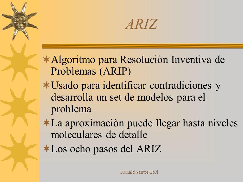 Ronald Santos Cori Triz Algoritmo de Resolución Inovativa de Problemas Patrones de evolución