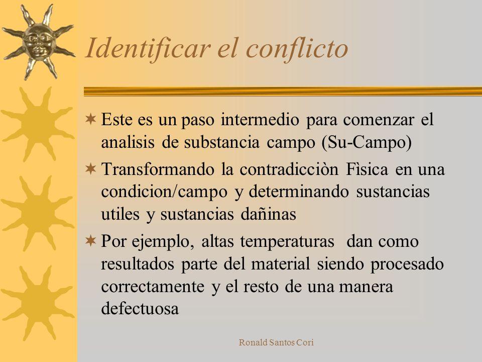 Ronald Santos Cori Formular la contradicciòn fìsica inicial Si la tabla de contradicciones no da las soluciones adecuadas, transforme el problema en u
