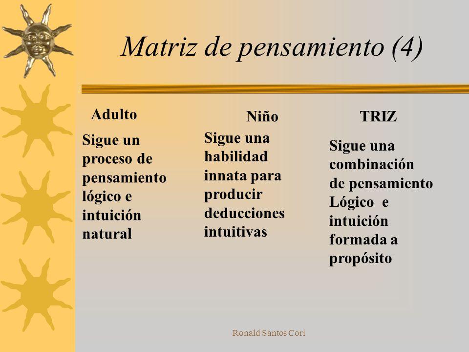 Ronald Santos Cori Matriz de pensamiento (4) Adulto NiñoTRIZ Sigue un proceso de pensamiento lógico e intuición natural Sigue una habilidad innata para producir deducciones intuitivas Sigue una combinación de pensamiento Lógico e intuición formada a propósito