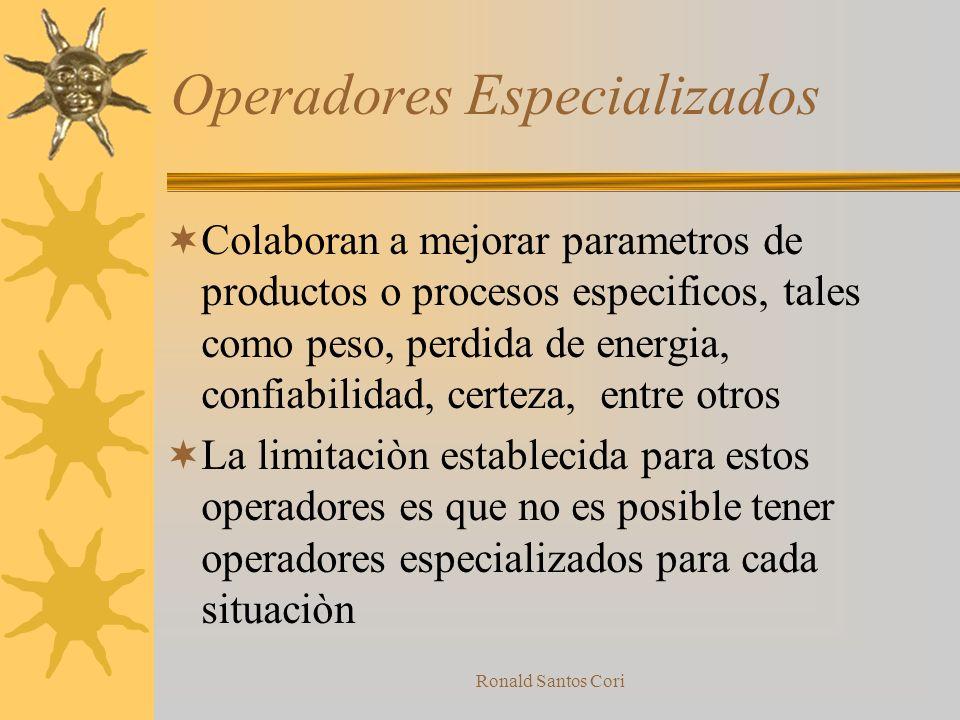 Ronald Santos Cori Operadores Universales Proveen recomendaciones generales de amplia aplicación. Por ejemplo Inversion ( hacer lo contrario) Las limi