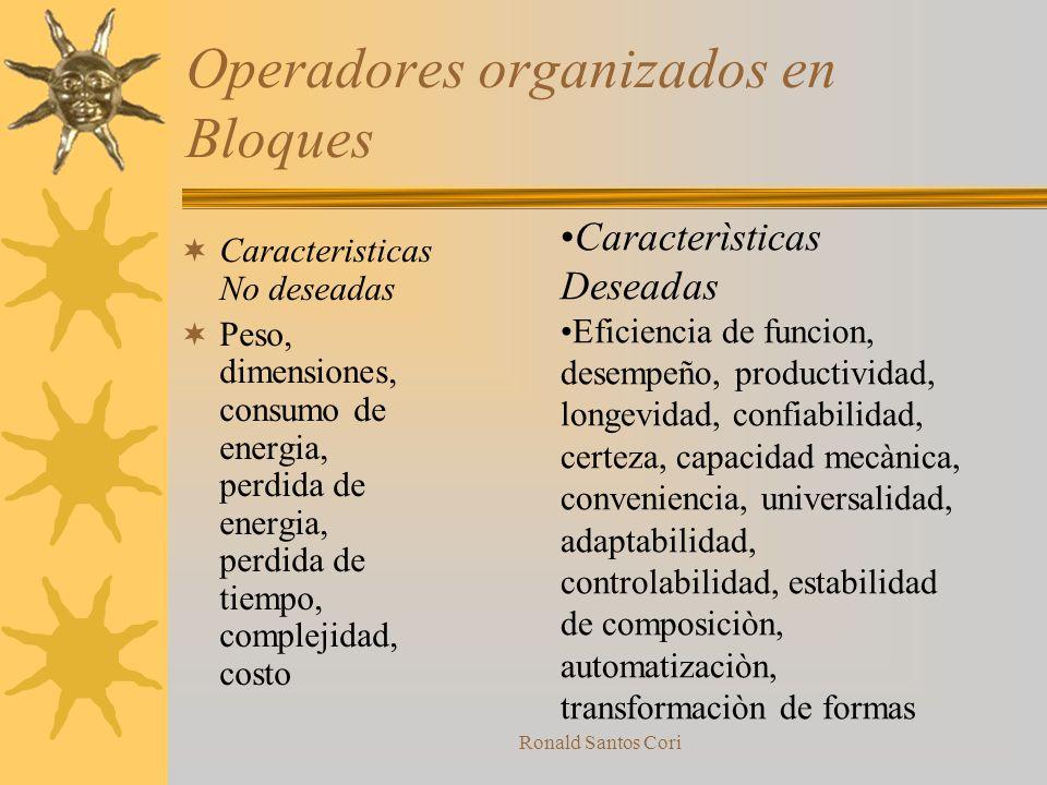 Ronald Santos Cori Operadores Generales Estos son muy utiles cuando los operadores generales son muy amplios y no hay un operador especializado para l