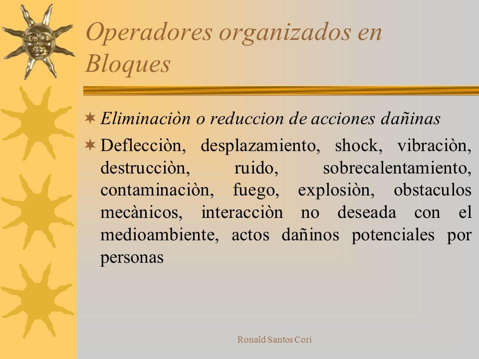 Ronald Santos Cori Operadores organizados en Bloques Caracteristicas No deseadas Peso, dimensiones, consumo de energia, perdida de energia, perdida de