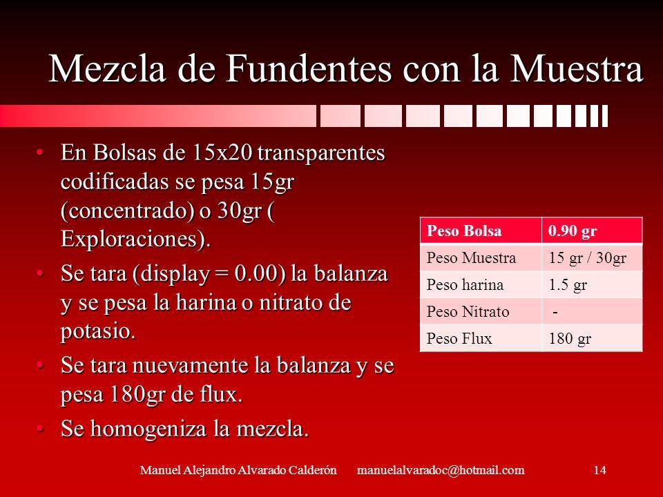 Mezcla de Fundentes con la Muestra En Bolsas de 15x20 transparentes codificadas se pesa 15gr (concentrado) o 30gr ( Exploraciones).En Bolsas de 15x20