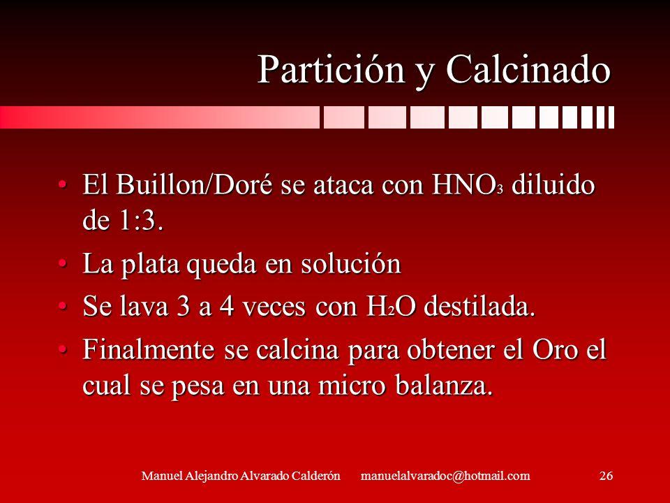 Partición y Calcinado El Buillon/Doré se ataca con HNO 3 diluido de 1:3.El Buillon/Doré se ataca con HNO 3 diluido de 1:3. La plata queda en soluciónL