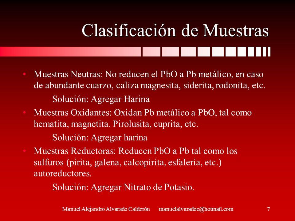 Clasificación de Muestras Muestras Neutras: No reducen el PbO a Pb metálico, en caso de abundante cuarzo, caliza magnesita, siderita, rodonita, etc. S